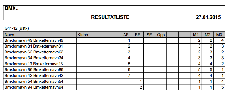 BMX_Resultater1